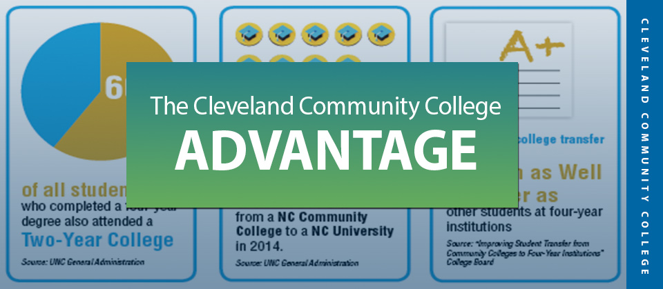 Cleveland_CCC_advantages
